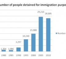 Asylum and Immigration Jargon Buster
